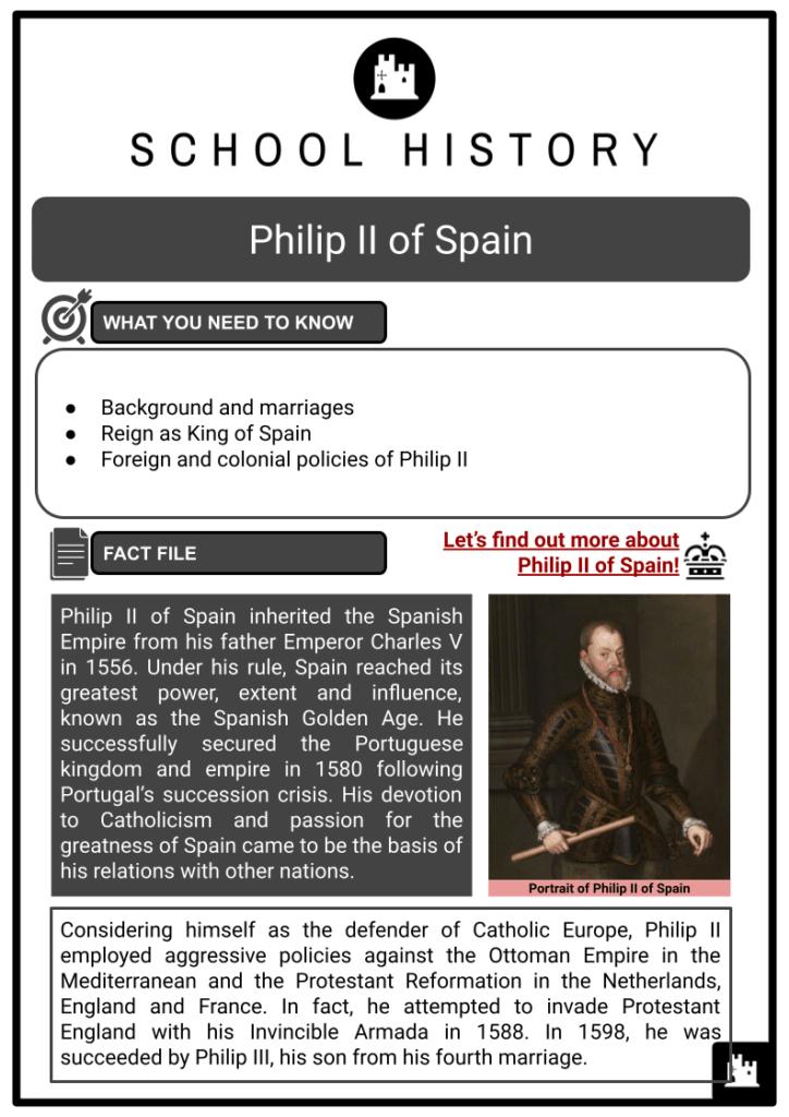 Philip II of Spain Resource (1)