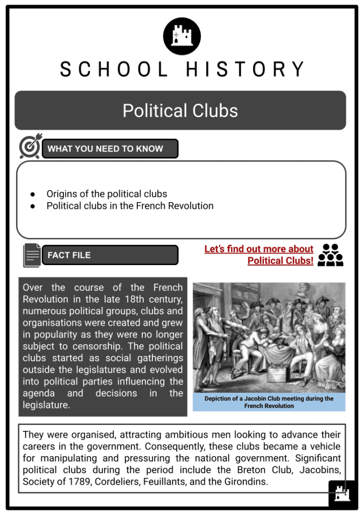 Political Clubs Resource Collection 1