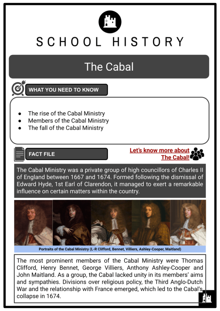 The Cabal Resource Collection 1