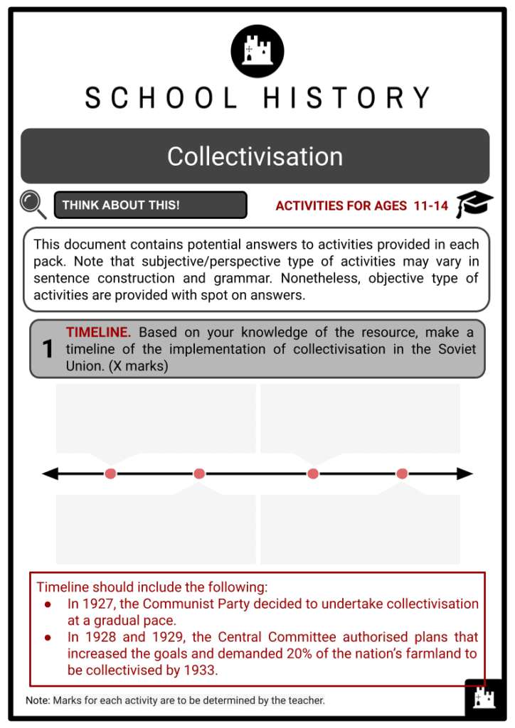 Collectivisation Resource Activities & Answer Guide 2