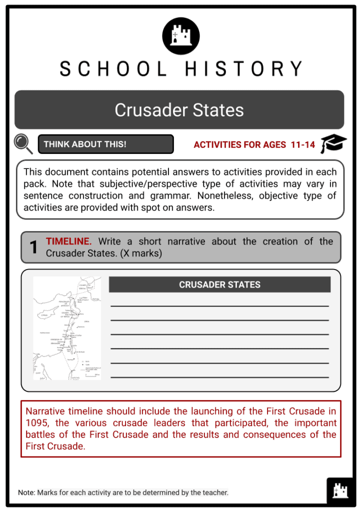 Crusader States Activities & Answer Guide 2