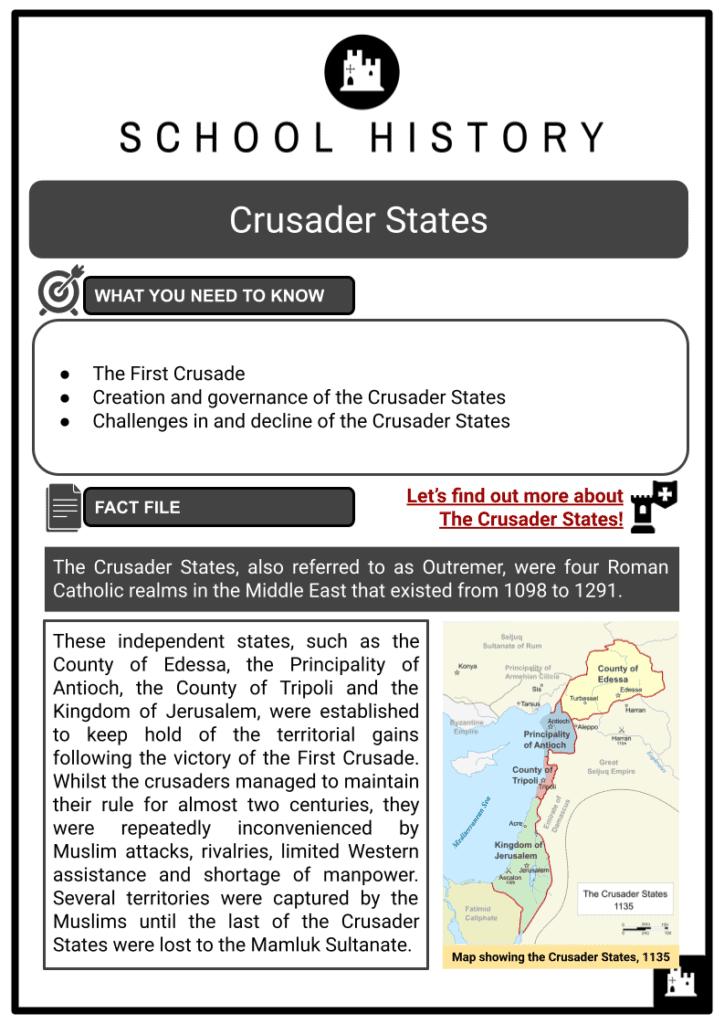 Crusader States Resource 1
