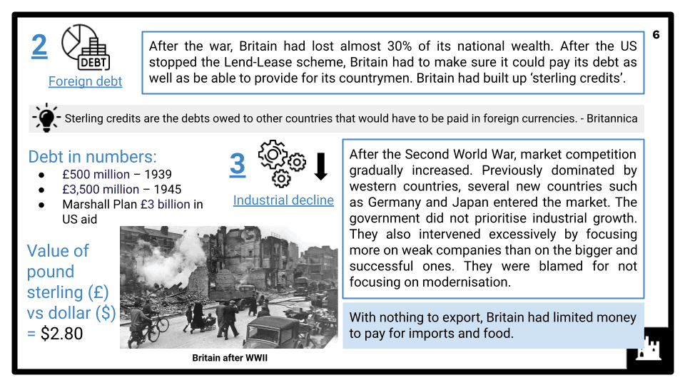 KS3 Britain's place in the world since 1945 Presentation (1)