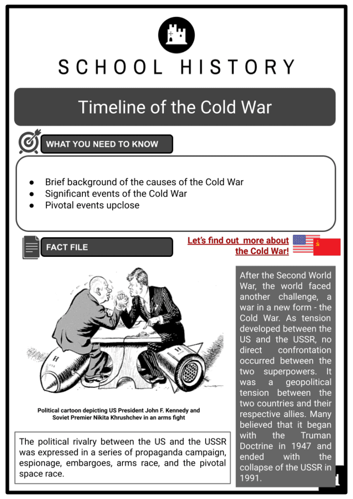 Timeline of the Cold War Resource Collection 1